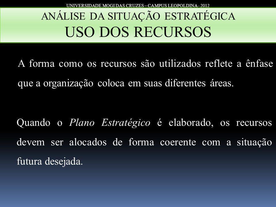 UNIVERSIDADE MOGI DAS CRUZES – CAMPUS LEOPOLDINA - 2012 ANÁLISE DA SITUAÇÃO ESTRATÉGICA USO DOS RECURSOS A forma como os recursos são utilizados refle