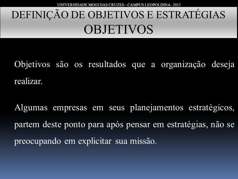 UNIVERSIDADE MOGI DAS CRUZES – CAMPUS LEOPOLDINA - 2012 DEFINIÇÃO DE OBJETIVOS E ESTRATÉGIAS OBJETIVOS Objetivos são os resultados que a organização d