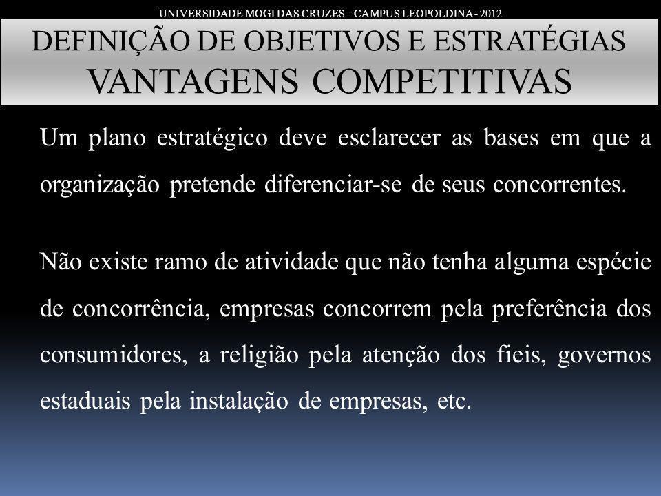 UNIVERSIDADE MOGI DAS CRUZES – CAMPUS LEOPOLDINA - 2012 DEFINIÇÃO DE OBJETIVOS E ESTRATÉGIAS VANTAGENS COMPETITIVAS Um plano estratégico deve esclarec