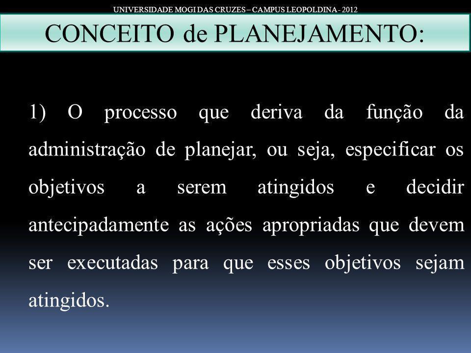 UNIVERSIDADE MOGI DAS CRUZES – CAMPUS LEOPOLDINA - 2012 CONCEITO de PLANEJAMENTO: 1) O processo que deriva da função da administração de planejar, ou