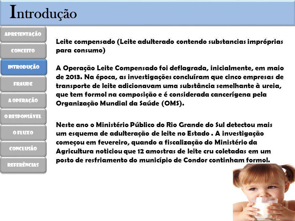 F raude A fraude consiste na adição: LeiteÁgua Uréia Formol Produto cancerígeno, para compensar a perda nutricional e driblar as análises mais simples.