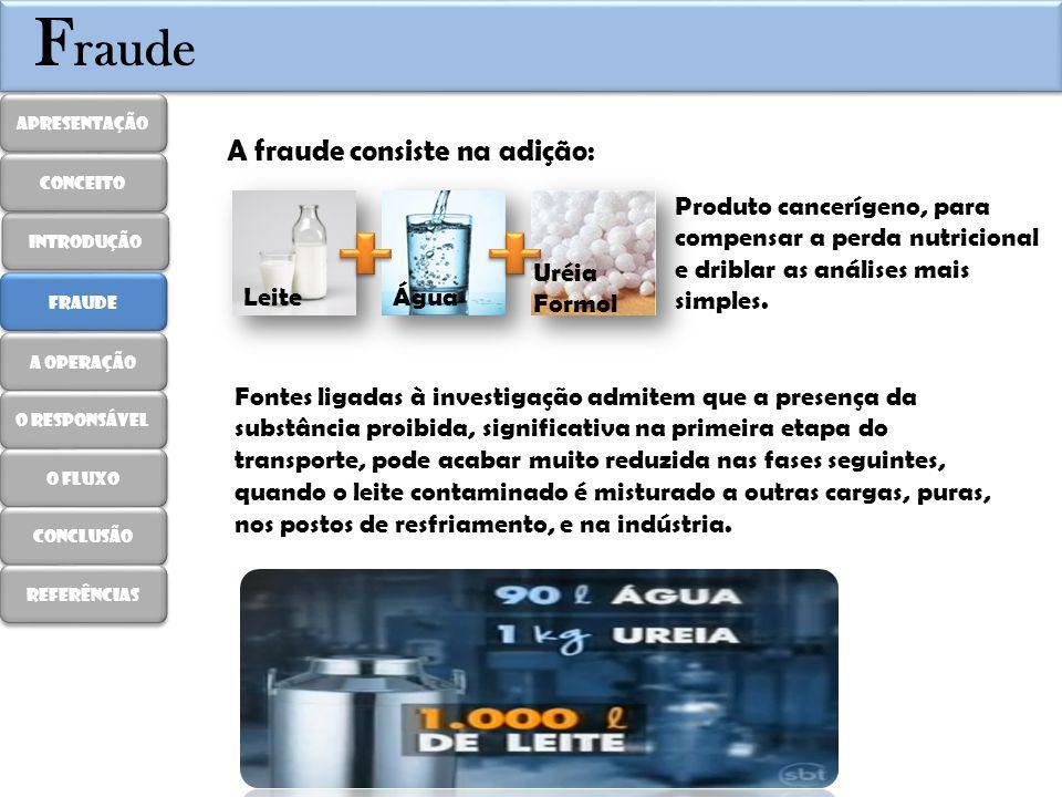 A o peração A Operação Leite Compensado 4, realizada no mês de fevereiro, concluiu que cerca de 300 mil litros de leite adulterado foram distribuídos no Paraná e em São Paulo, embalados com as marcas Parmalat e Líder.