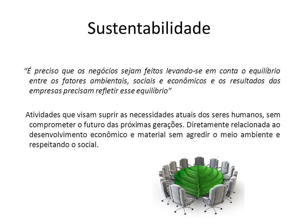 Sustentabilidade É preciso que os negócios sejam feitos levando-se em conta o equilíbrio entre os fatores ambientais, sociais e econômicos e os result