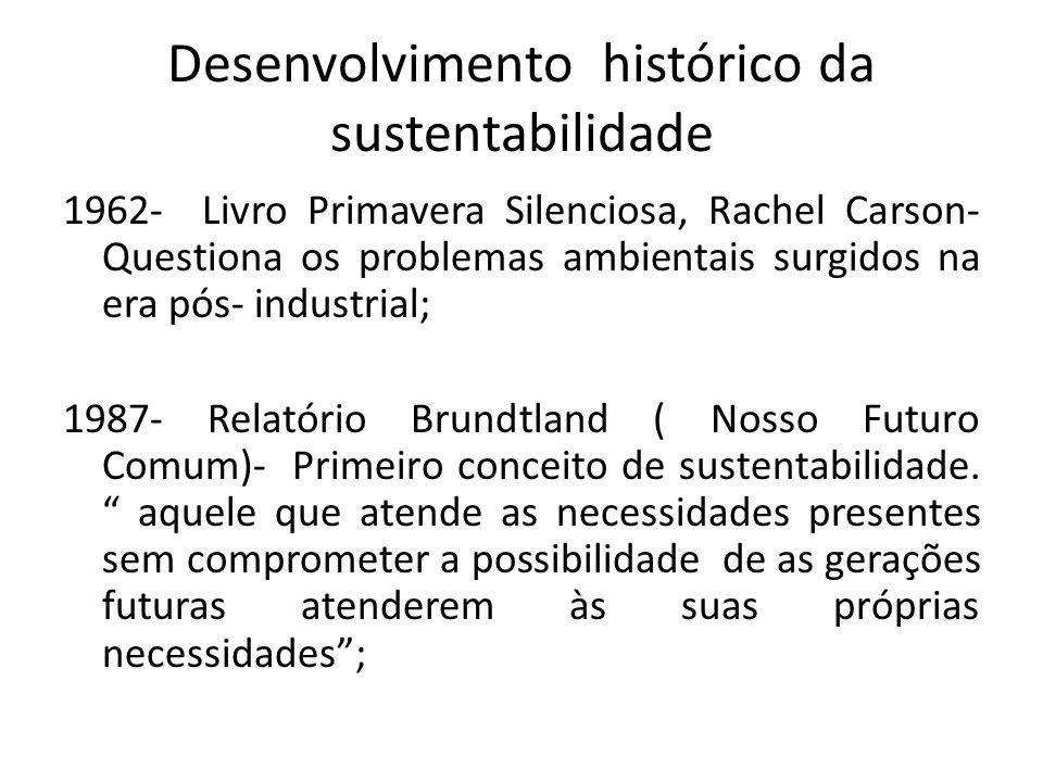 Desenvolvimento histórico da sustentabilidade 1962- Livro Primavera Silenciosa, Rachel Carson- Questiona os problemas ambientais surgidos na era pós-