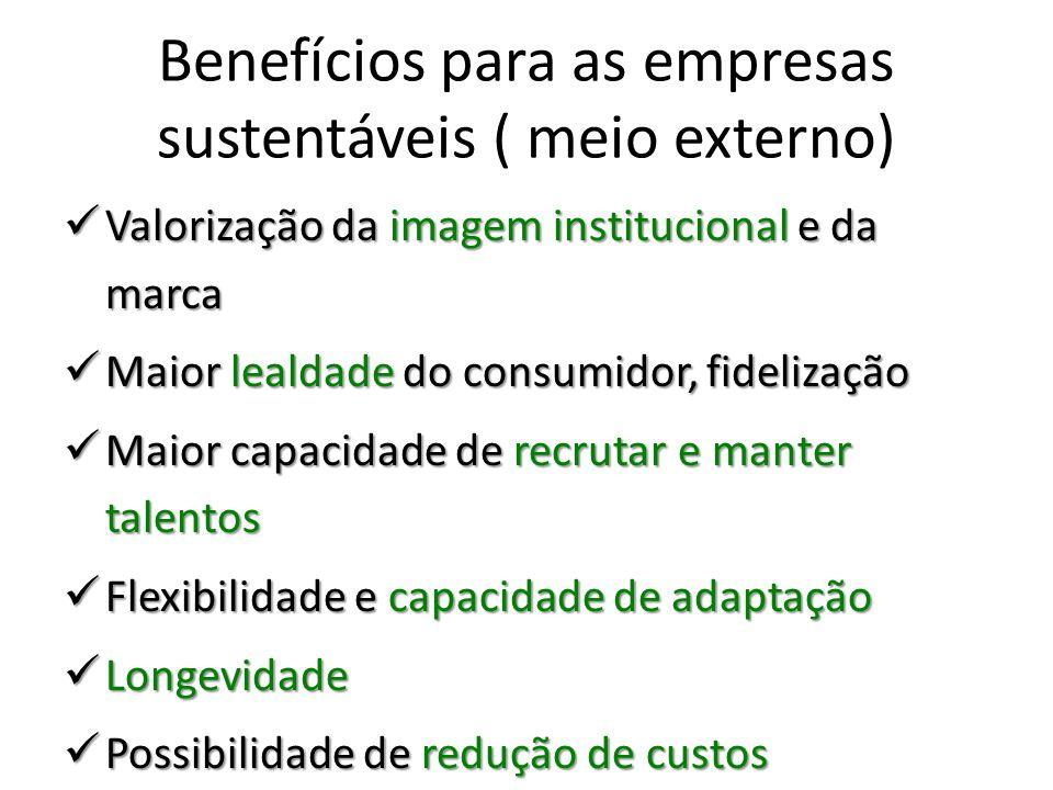 Benefícios para as empresas sustentáveis ( meio externo) Valorização da imagem institucional e da marca Valorização da imagem institucional e da marca