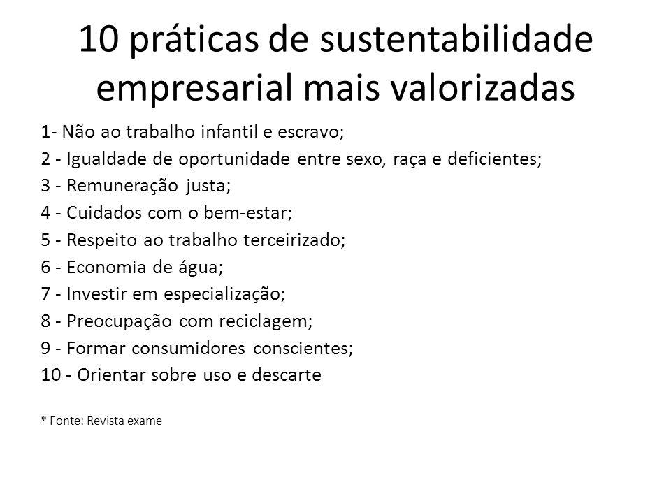 10 práticas de sustentabilidade empresarial mais valorizadas 1- Não ao trabalho infantil e escravo; 2 - Igualdade de oportunidade entre sexo, raça e d