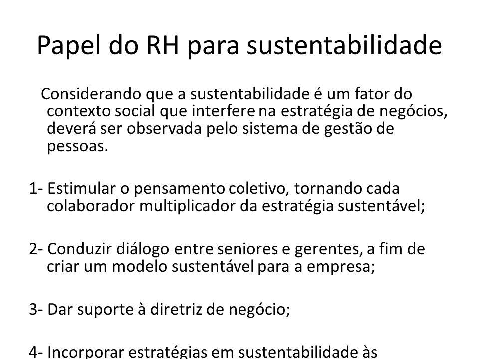 Papel do RH para sustentabilidade Considerando que a sustentabilidade é um fator do contexto social que interfere na estratégia de negócios, deverá se