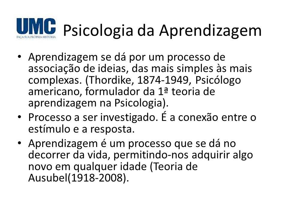 Psicologia da Aprendizagem Aprendizagem se dá por um processo de associação de ideias, das mais simples às mais complexas. (Thordike, 1874-1949, Psicó