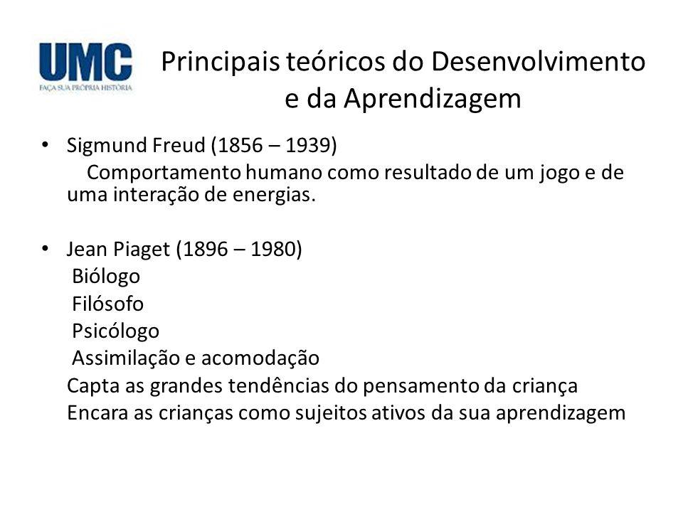 Principais teóricos do Desenvolvimento e da Aprendizagem Sigmund Freud (1856 – 1939) Comportamento humano como resultado de um jogo e de uma interação