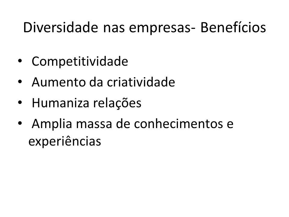 Diversidade nas empresas- Benefícios Competitividade Aumento da criatividade Humaniza relações Amplia massa de conhecimentos e experiências