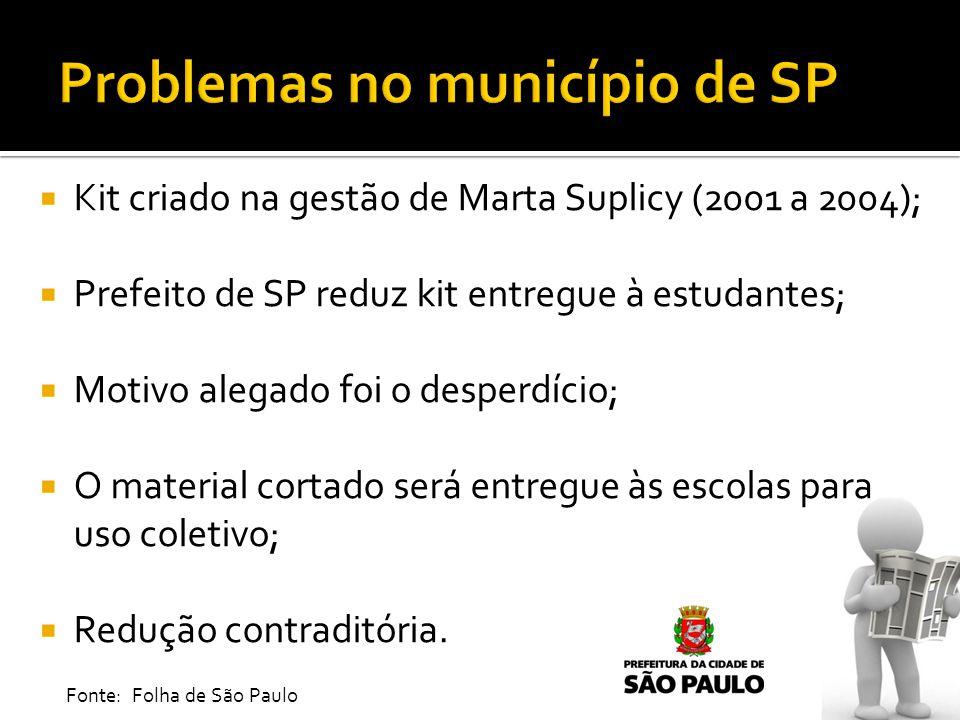 Kit criado na gestão de Marta Suplicy (2001 a 2004); Prefeito de SP reduz kit entregue à estudantes; Motivo alegado foi o desperdício; O material cort