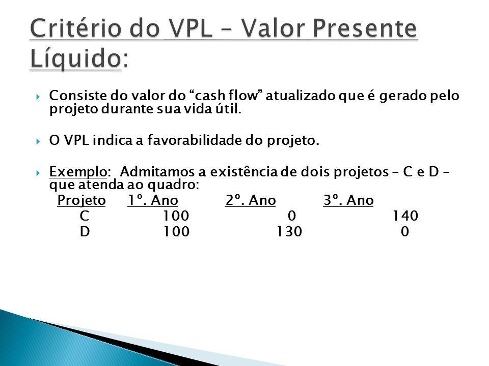 Consiste do valor do cash flow atualizado que é gerado pelo projeto durante sua vida útil. O VPL indica a favorabilidade do projeto. Exemplo: Admitamo
