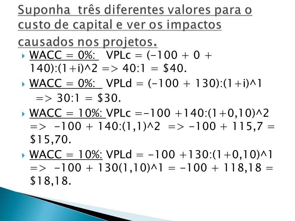 WACC = 0%: VPLc = (-100 + 0 + 140):(1+i)^2 => 40:1 = $40. WACC = 0%: VPLd = (-100 + 130):(1+i)^1 => 30:1 = $30. WACC = 10%: VPLc =-100 +140:(1+0,10)^2