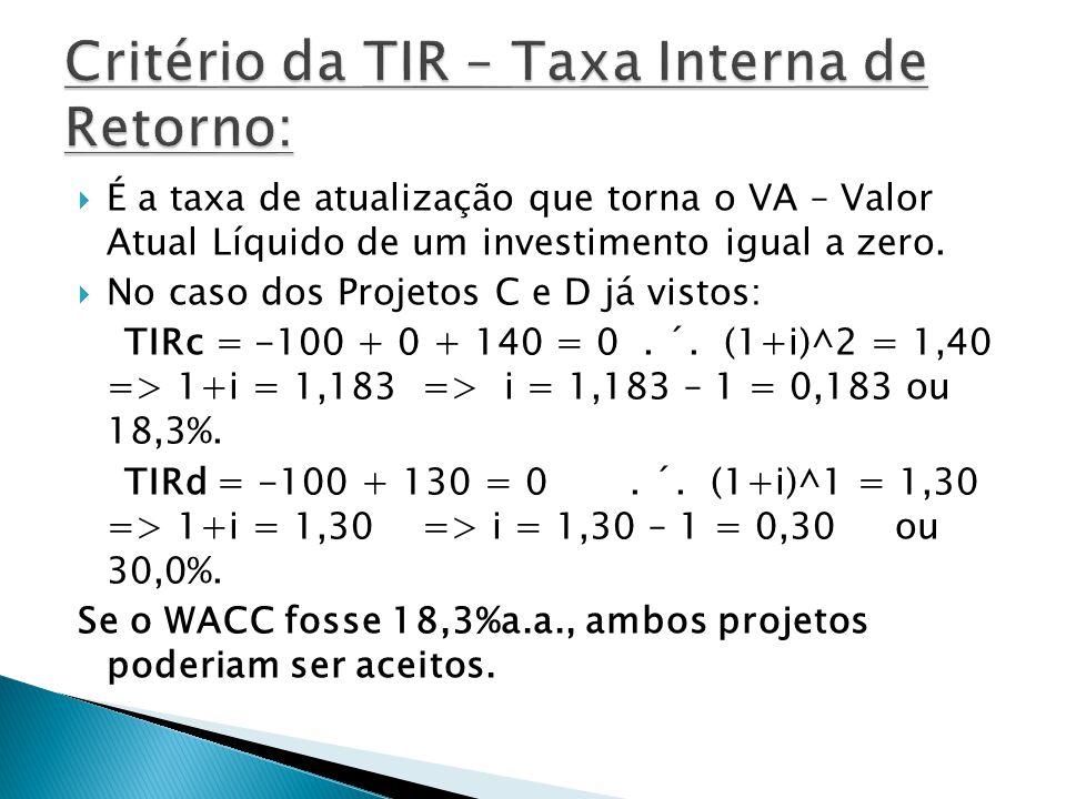 É a taxa de atualização que torna o VA – Valor Atual Líquido de um investimento igual a zero. No caso dos Projetos C e D já vistos: TIRc = -100 + 0 +