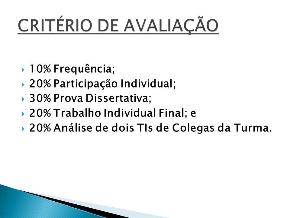 10% Frequência; 20% Participação Individual; 30% Prova Dissertativa; 20% Trabalho Individual Final; e 20% Análise de dois TIs de Colegas da Turma.