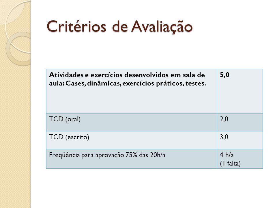 Critérios de Avaliação Atividades e exercícios desenvolvidos em sala de aula: Cases, dinâmicas, exercícios práticos, testes. 5,0 TCD (oral)2,0 TCD (es