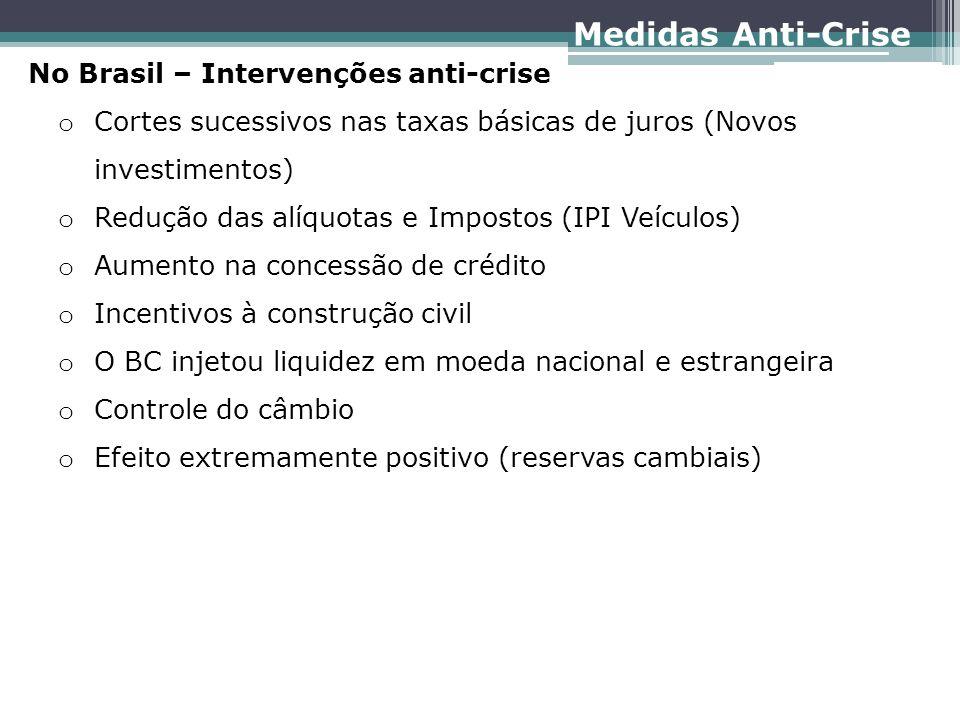 No Brasil – Intervenções anti-crise o Cortes sucessivos nas taxas básicas de juros (Novos investimentos) o Redução das alíquotas e Impostos (IPI Veícu