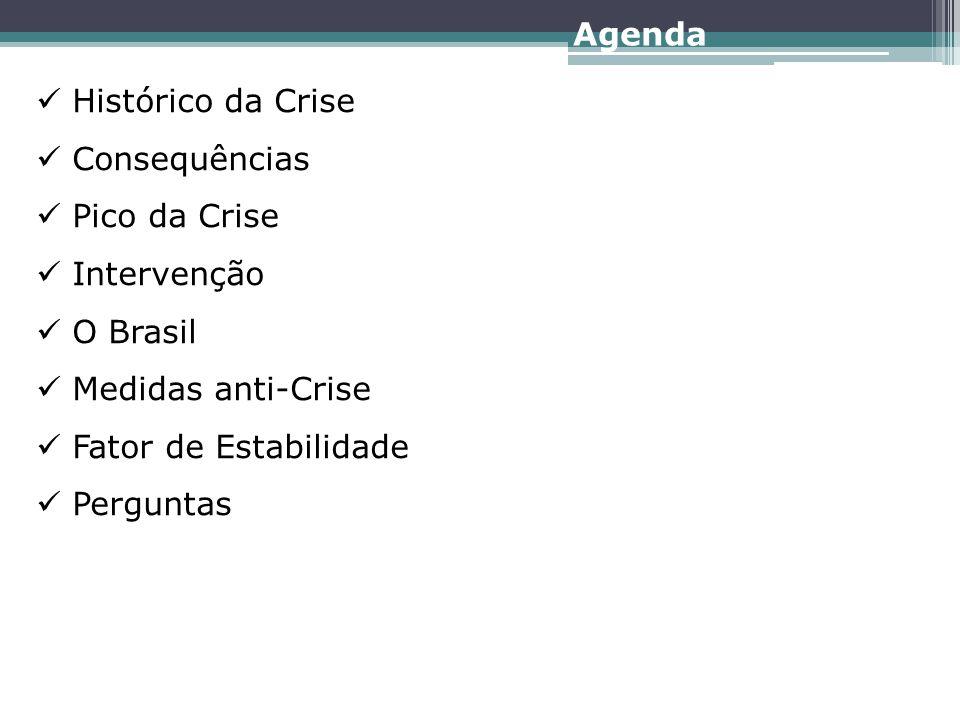Agenda Histórico da Crise Consequências Pico da Crise Intervenção O Brasil Medidas anti-Crise Fator de Estabilidade Perguntas