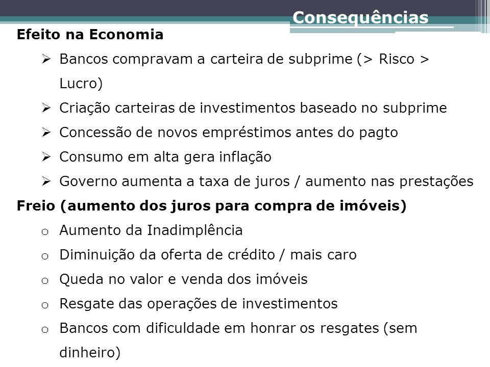 Efeito na Economia Bancos compravam a carteira de subprime (> Risco > Lucro) Criação carteiras de investimentos baseado no subprime Concessão de novos