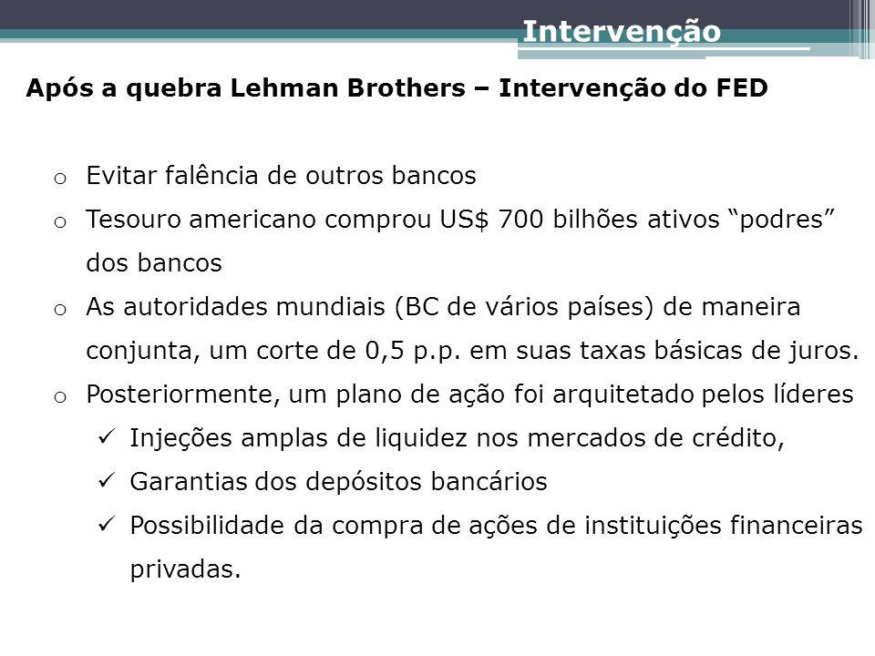 Após a quebra Lehman Brothers – Intervenção do FED o Evitar falência de outros bancos o Tesouro americano comprou US$ 700 bilhões ativos podres dos ba