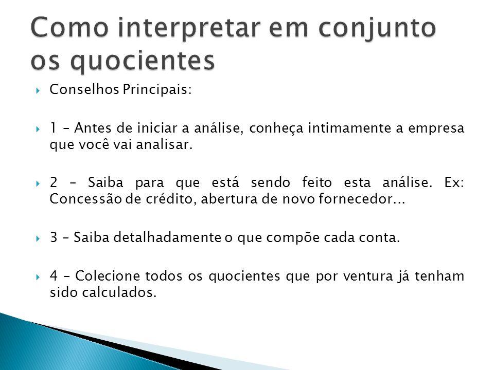 Dicas para uma boa análise: Analise primeiro individualmente cada quociente e depois os compare com os quocientes do setor.