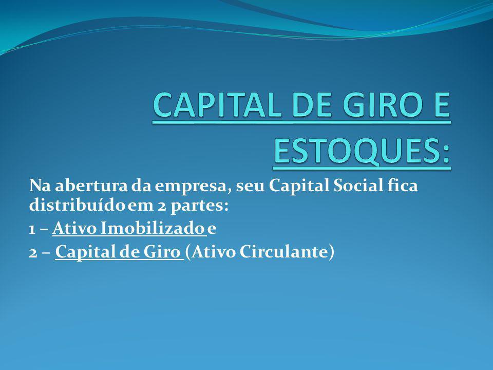 Na abertura da empresa, seu Capital Social fica distribuído em 2 partes: 1 – Ativo Imobilizado e 2 – Capital de Giro (Ativo Circulante)