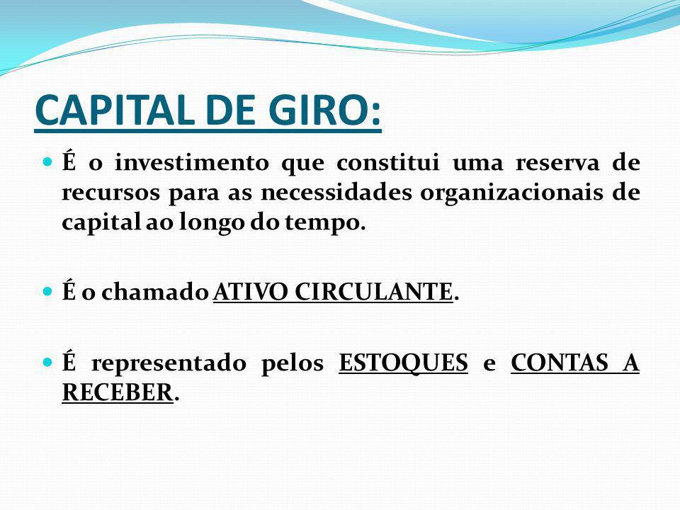 CAPITAL DE GIRO: É o investimento que constitui uma reserva de recursos para as necessidades organizacionais de capital ao longo do tempo. É o chamado