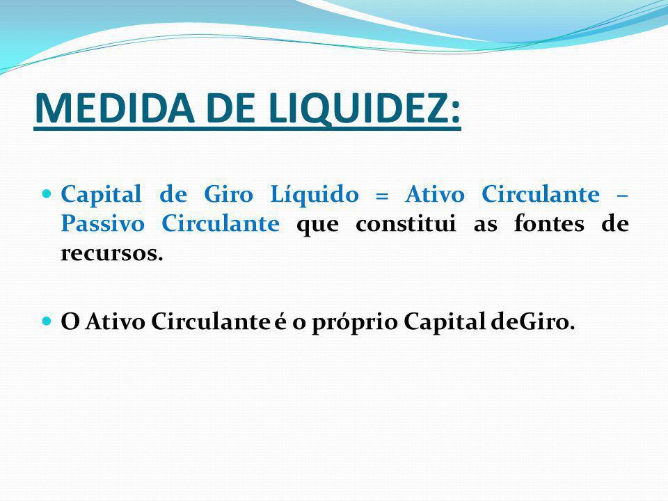 MEDIDA DE LIQUIDEZ: Capital de Giro Líquido = Ativo Circulante – Passivo Circulante que constitui as fontes de recursos. O Ativo Circulante é o própri