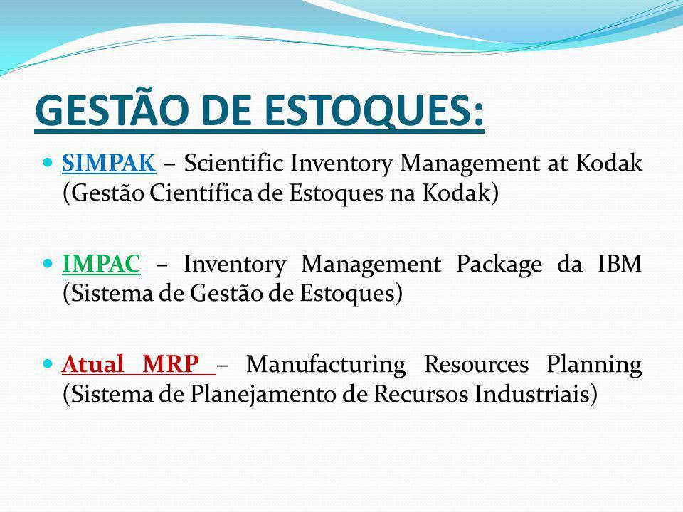 GESTÃO DE ESTOQUES: SIMPAK – Scientific Inventory Management at Kodak (Gestão Científica de Estoques na Kodak) IMPAC – Inventory Management Package da