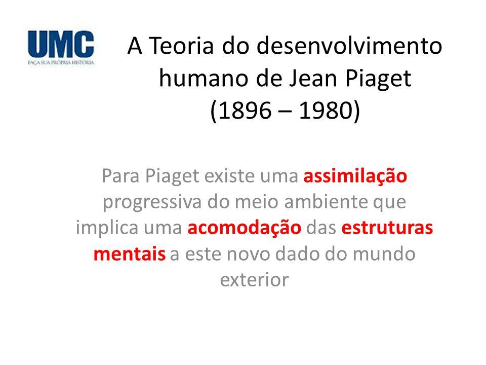 A Teoria do desenvolvimento humano de Jean Piaget (1896 – 1980) Para Piaget existe uma assimilação progressiva do meio ambiente que implica uma acomod