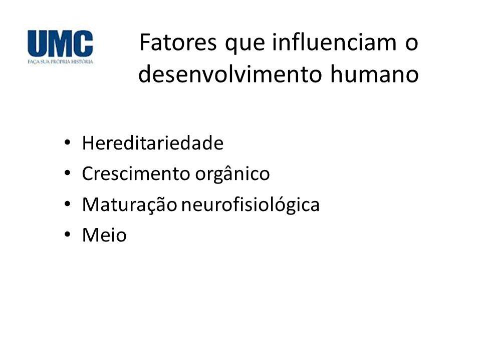 Fatores que influenciam o desenvolvimento humano Hereditariedade Crescimento orgânico Maturação neurofisiológica Meio