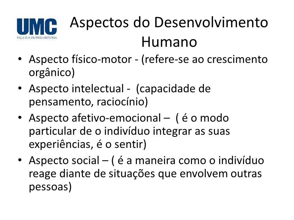 Aspectos do Desenvolvimento Humano Aspecto físico-motor - (refere-se ao crescimento orgânico) Aspecto intelectual - (capacidade de pensamento, raciocí