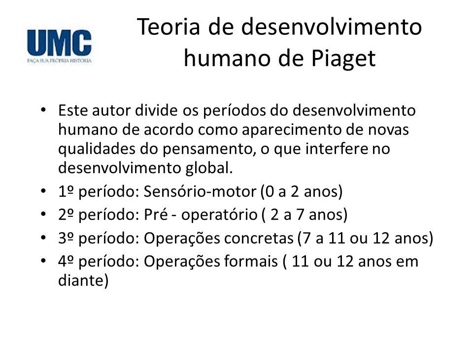Teoria de desenvolvimento humano de Piaget Este autor divide os períodos do desenvolvimento humano de acordo como aparecimento de novas qualidades do
