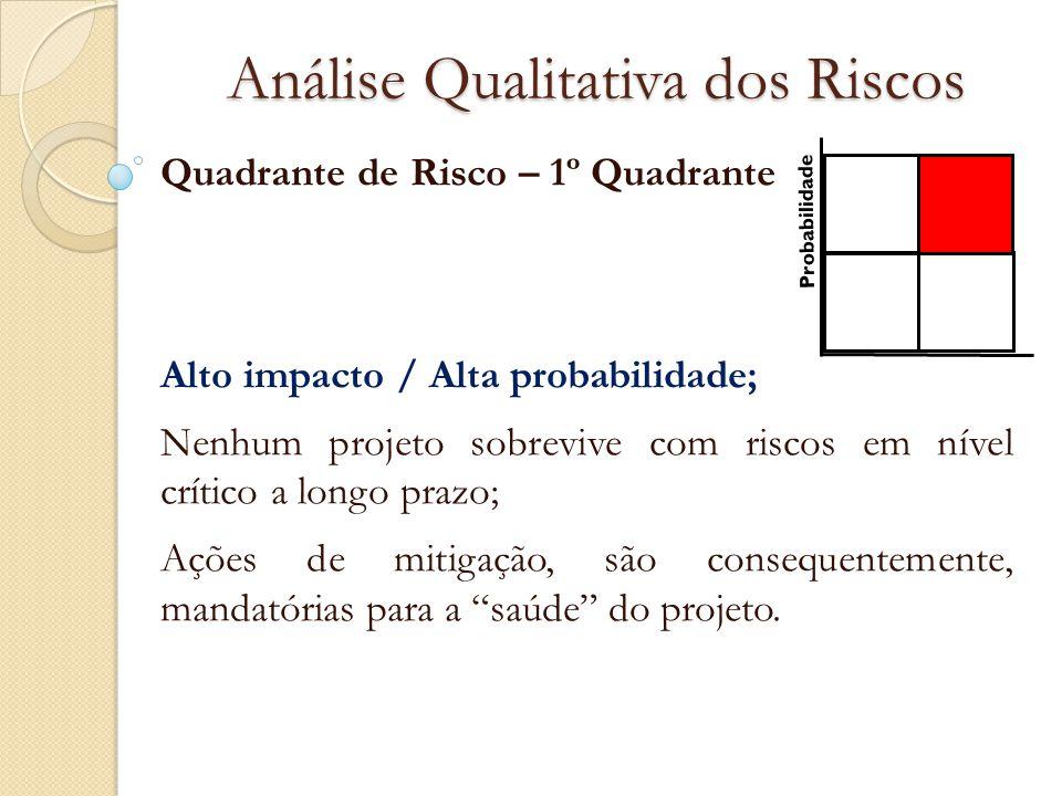 Análise Qualitativa dos Riscos Quadrante de Risco – 1º Quadrante Alto impacto / Alta probabilidade; Nenhum projeto sobrevive com riscos em nível críti