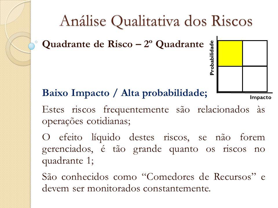 Análise Qualitativa dos Riscos Quadrante de Risco – 2º Quadrante Baixo Impacto / Alta probabilidade; Estes riscos frequentemente são relacionados às o