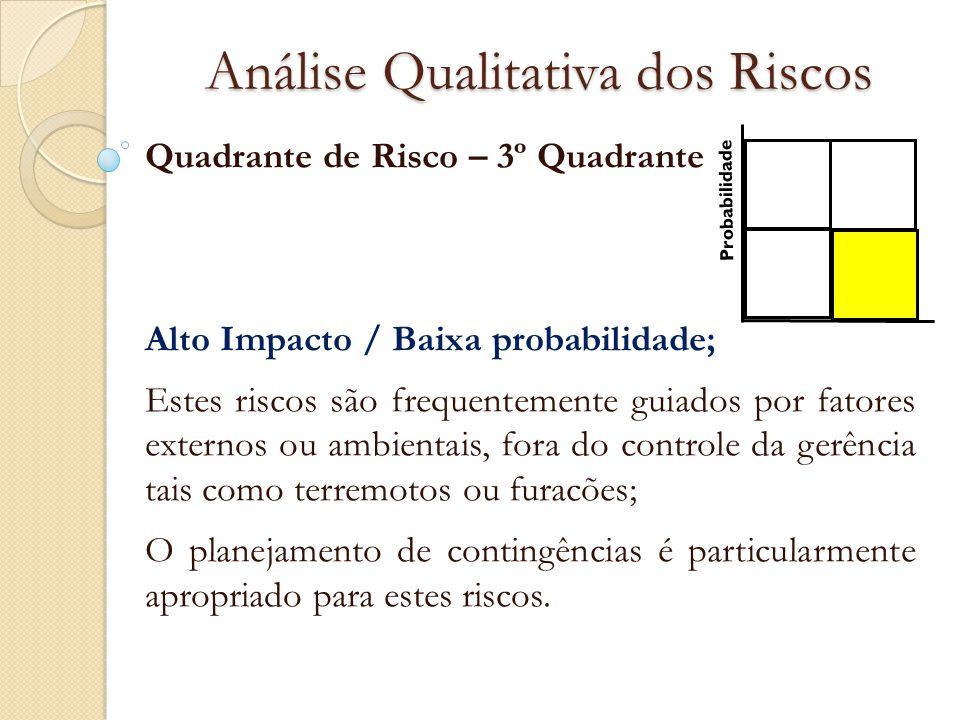 Análise Qualitativa dos Riscos Quadrante de Risco – 3º Quadrante Alto Impacto / Baixa probabilidade; Estes riscos são frequentemente guiados por fator