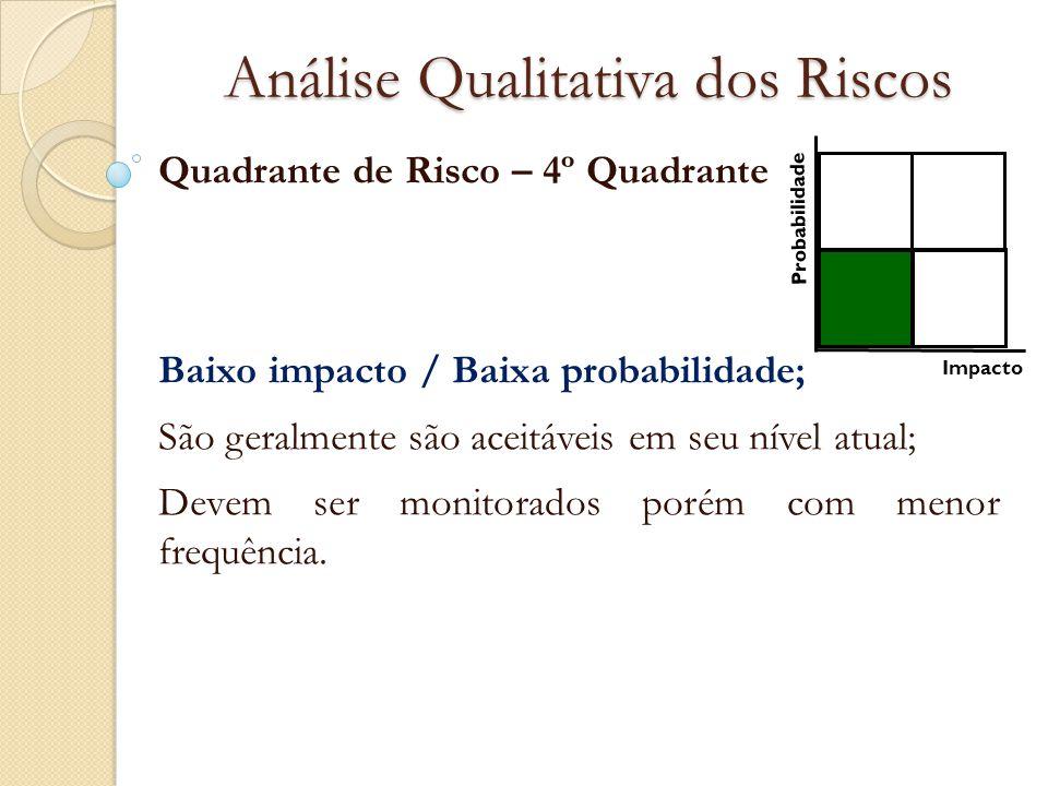 Análise Qualitativa dos Riscos Quadrante de Risco – 4º Quadrante Baixo impacto / Baixa probabilidade; São geralmente são aceitáveis em seu nível atual