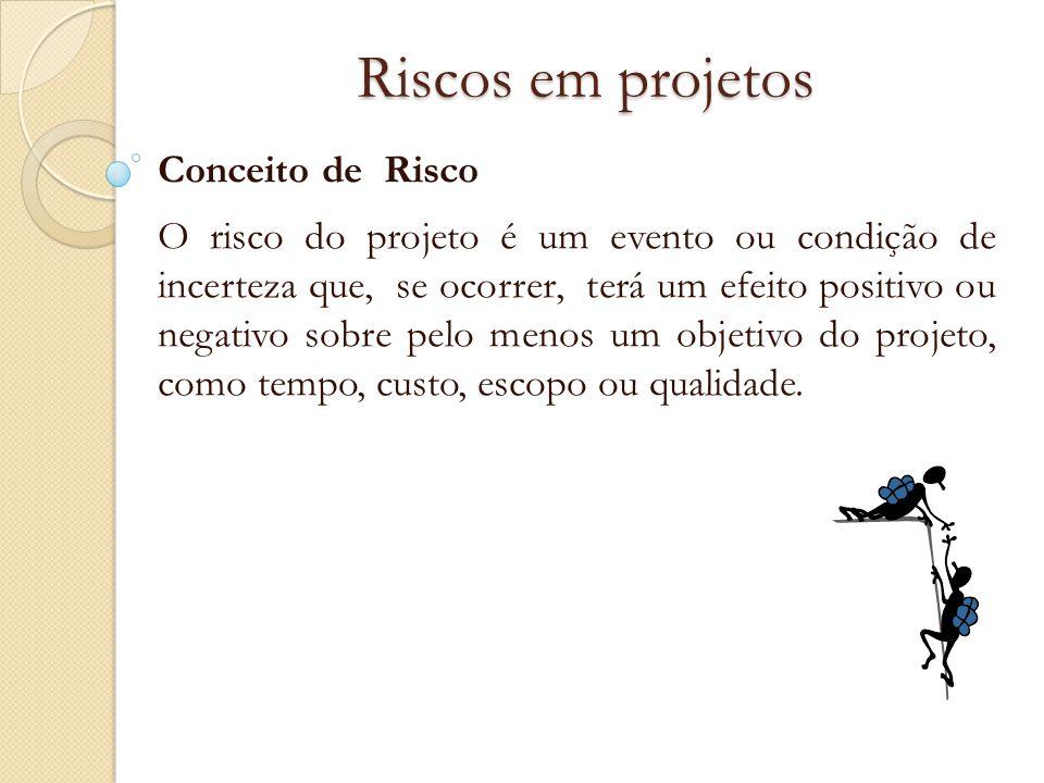 Riscos em projetos Conceito de Risco O risco do projeto é um evento ou condição de incerteza que, se ocorrer, terá um efeito positivo ou negativo sobr