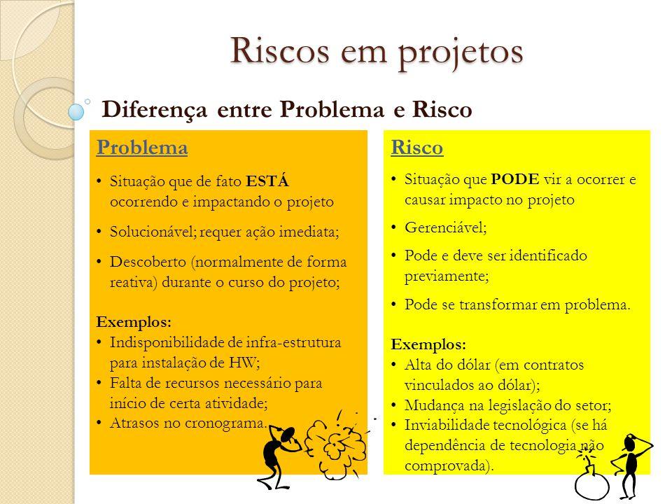 Riscos em projetos Diferença entre Problema e Risco Problema Situação que de fato ESTÁ ocorrendo e impactando o projeto Solucionável; requer ação imed
