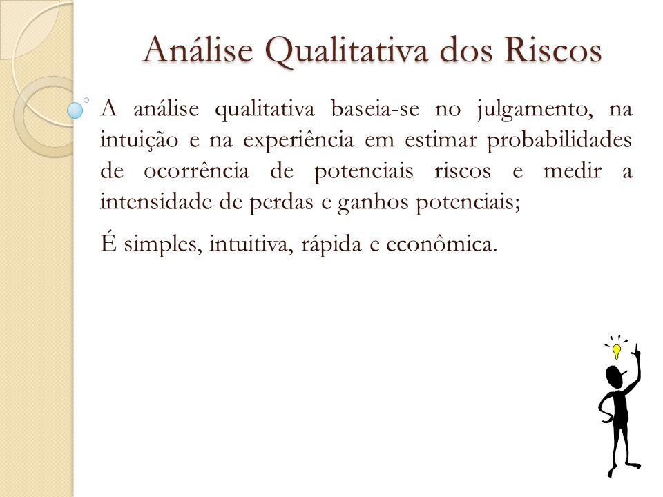 Análise Qualitativa dos Riscos A análise qualitativa baseia-se no julgamento, na intuição e na experiência em estimar probabilidades de ocorrência de
