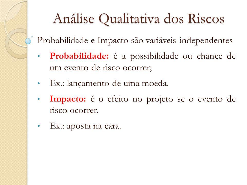 Análise Qualitativa dos Riscos Graduação da Probabilidade Escala ordinal: muito baixa, baixa, moderada, alta, muito alta Escala Cardinal: assinala valores numéricos: Valores lineares (.1/.3/.5/.7/.9) Valores não lineares (.05/.1/.2/.4/.8/) 1.0 Total certeza que irá ocorrer 0 Total certeza que não irá ocorrer Escala de Probabilidade