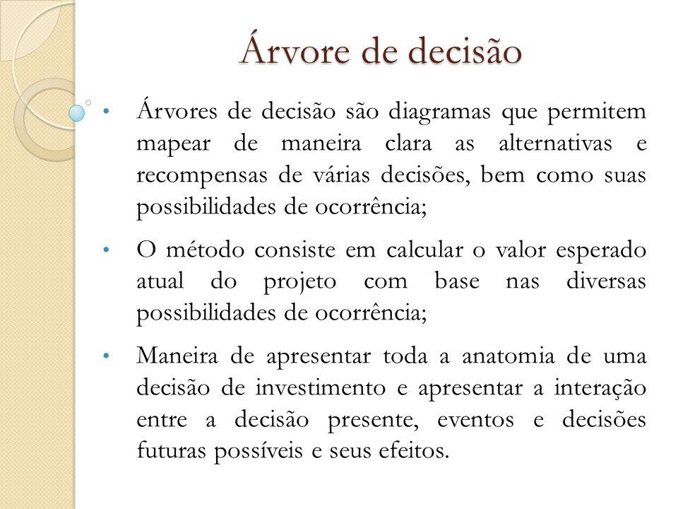 Árvore de decisão Árvores de decisão são diagramas que permitem mapear de maneira clara as alternativas e recompensas de várias decisões, bem como sua