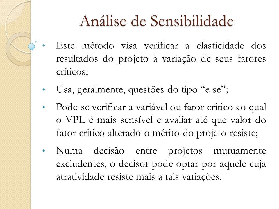 Análise de Sensibilidade Este método visa verificar a elasticidade dos resultados do projeto à variação de seus fatores críticos; Usa, geralmente, que