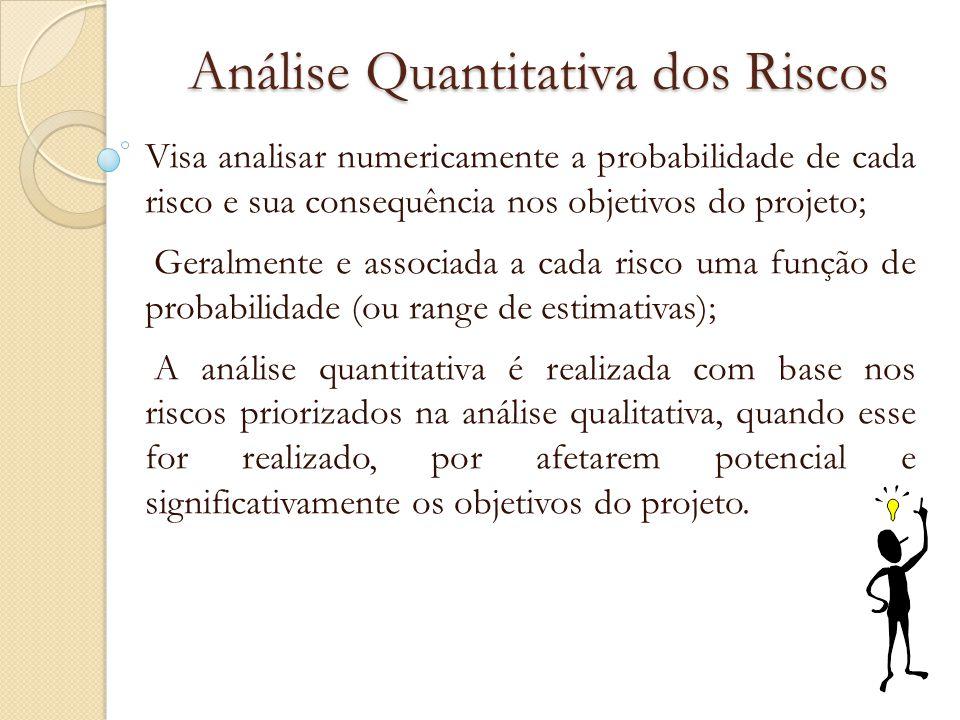 Análise Quantitativa dos Riscos Visa analisar numericamente a probabilidade de cada risco e sua consequência nos objetivos do projeto; Geralmente e as