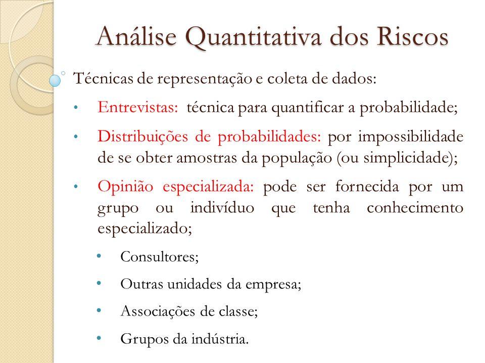 Análise Quantitativa dos Riscos Técnicas de representação e coleta de dados: Entrevistas: técnica para quantificar a probabilidade; Distribuições de p