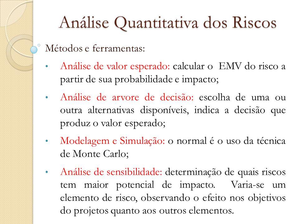 Análise Quantitativa dos Riscos Métodos e ferramentas: Análise de valor esperado: calcular o EMV do risco a partir de sua probabilidade e impacto; Aná