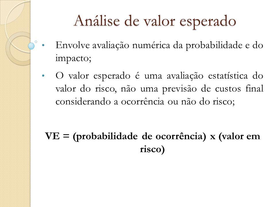 Análise de valor esperado Envolve avaliação numérica da probabilidade e do impacto; O valor esperado é uma avaliação estatística do valor do risco, nã