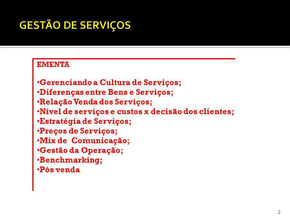 2 EMENTA Gerenciando a Cultura de Serviços; Diferenças entre Bens e Serviços; Relação Venda dos Serviços; Nível de serviços e custos x decisão dos cli