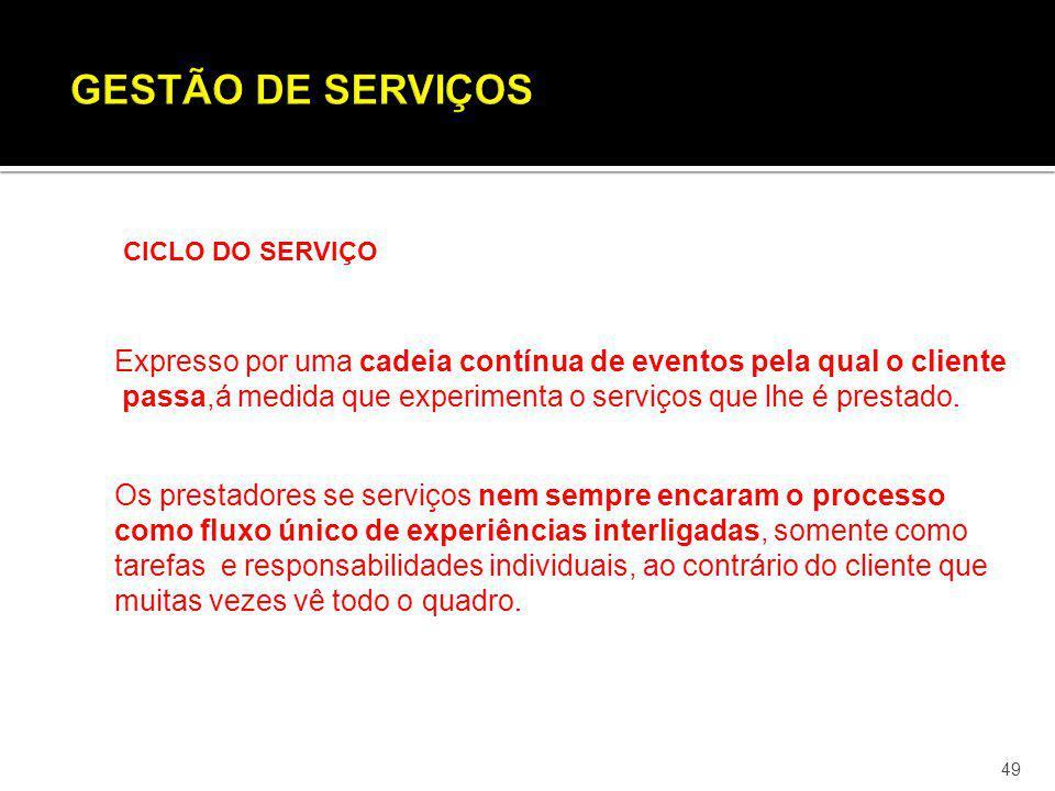 49 CICLO DO SERVIÇO Expresso por uma cadeia contínua de eventos pela qual o cliente passa,á medida que experimenta o serviços que lhe é prestado. Os p