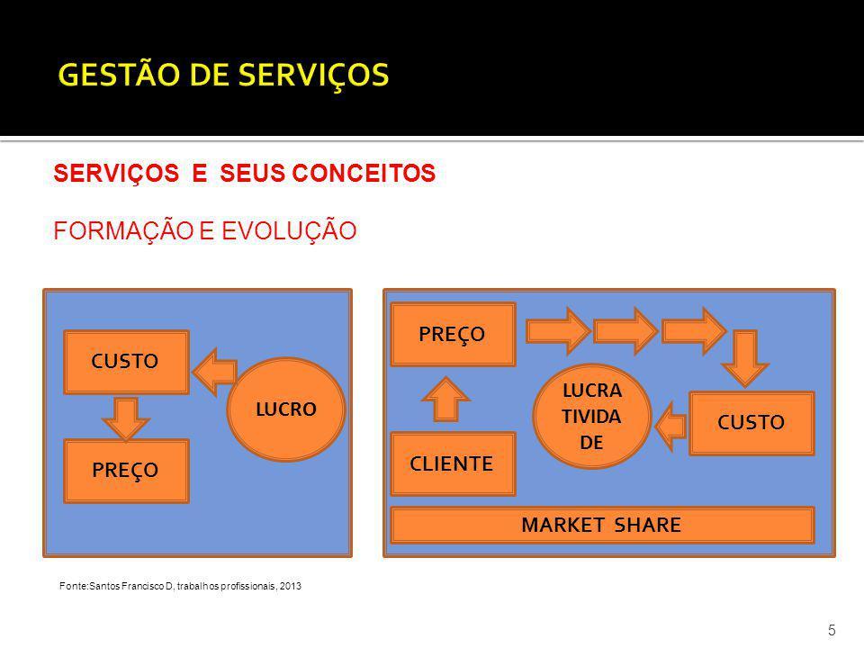 FONTE: DILSON FRANCISCO, trabalhos profissionais, 2013 46 GESTÃO DA QUALIDADE EM SERVIÇOS FATORES NA FORMAÇÃO DAS PERCEPÇÕES DE DESEMPENHO PELO CLIENTE - MODELO DOS 5 GAPS GAP 3 CAUSA FALHA NA COMPARAÇÃO – CLIENTE A PERCEPÇÃO GERENCIAL CORREÇÃO - PREVENÇÃO Adoção de tecnologia Adequação do Back office Adoção de Padrões Medidas de avaliação de desempenho Modelos analíticos de qualidade